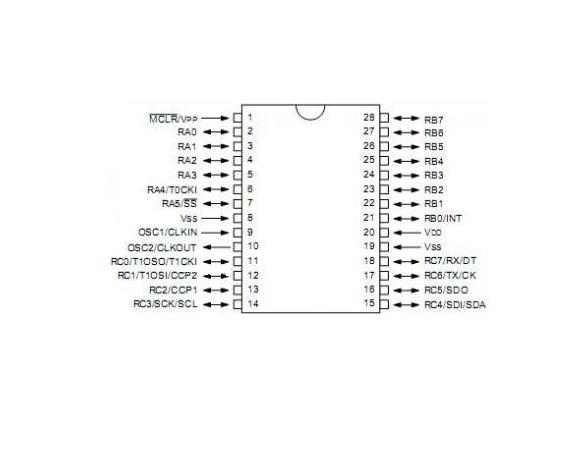 PIC16C63 Microcontroller