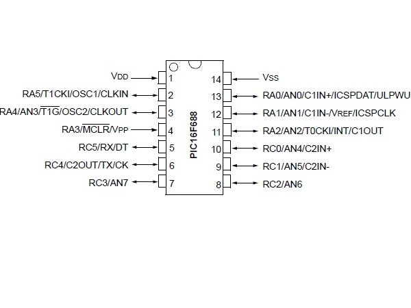 PIC16F688 Microcontroller