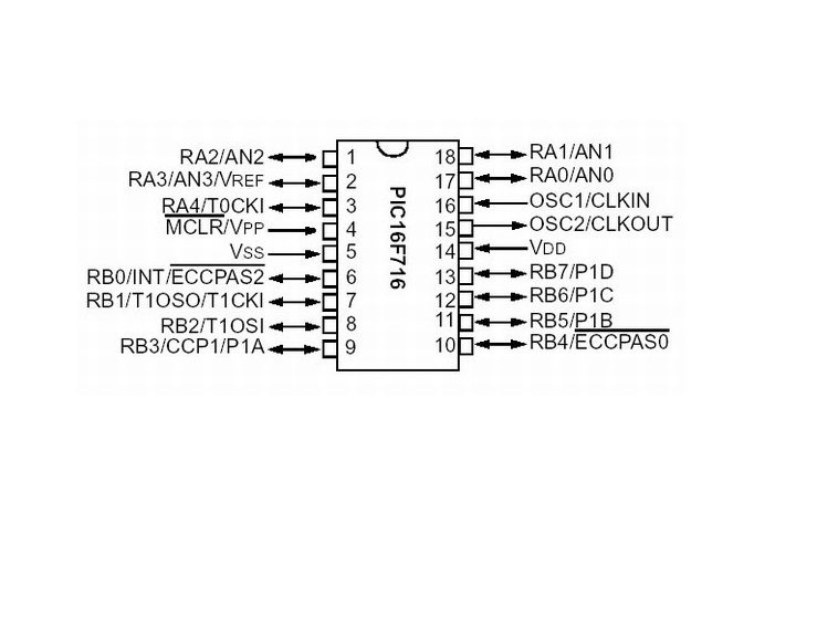 Sharvielectronics: Best Online Electronic Products Bangalore | PIC16F716 Microcontroller 1 | Electronic store in bangalore