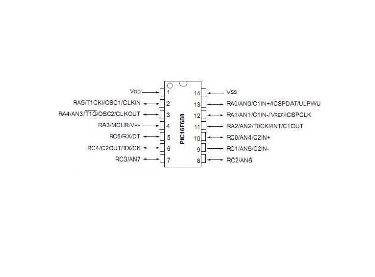 PIC16F818 Microcontroller