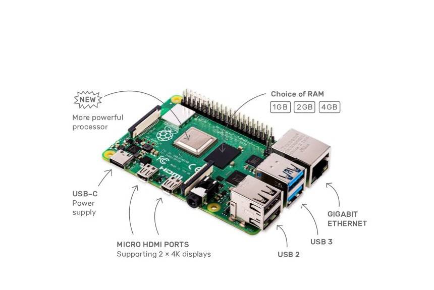 Sharvielectronics: Best Online Electronic Products Bangalore | Raspberry Pi 4 Model B with 2 GB RAM 1 | Electronic store in bangalore