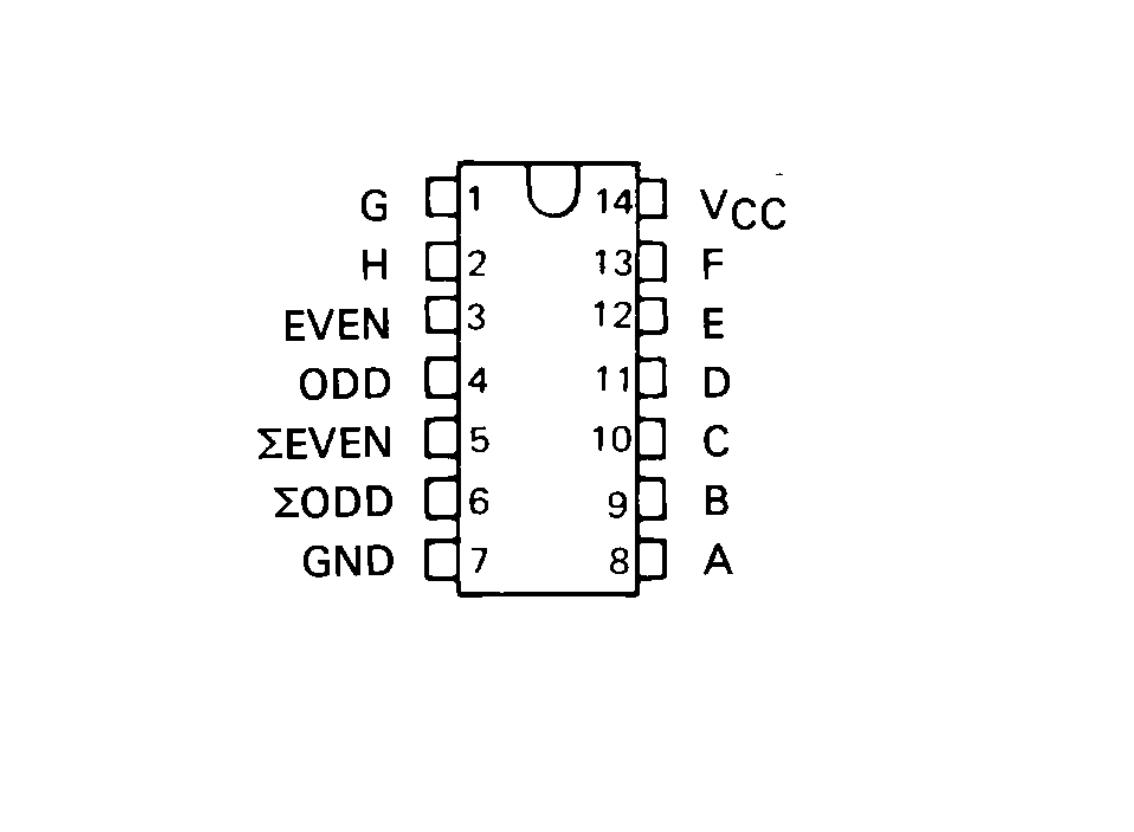 74180 IC-9-Bit Odd-Even Parity Generators-Checkers