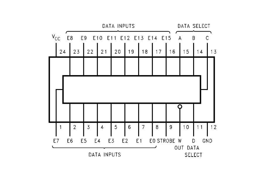 DM74150 or 74150 Data Selector-multiplexer